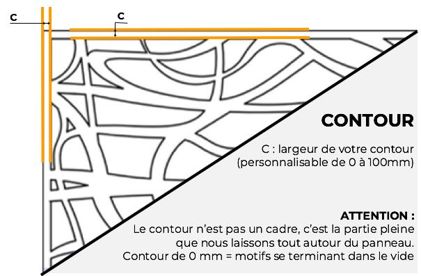 contour-schema